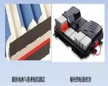 丙烯酸酯密封胶在电池中应用