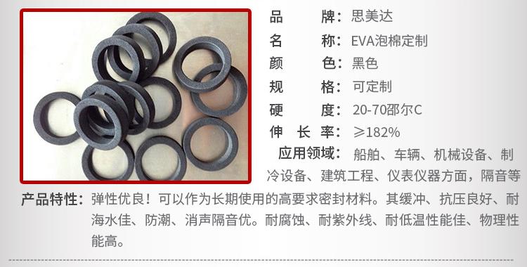 eva泡棉材料