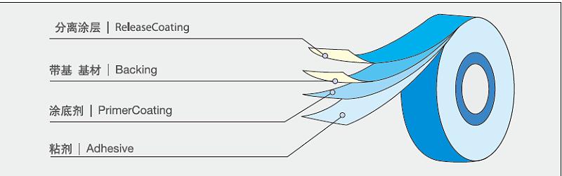 电气胶带的构造